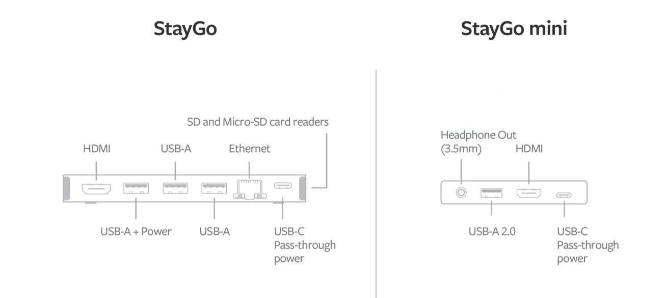 Сравнение StayGo и StayGo Mini